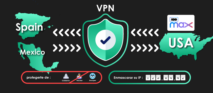 espana hbo max vpn